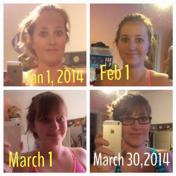 My Visible Whole30 Results 2014